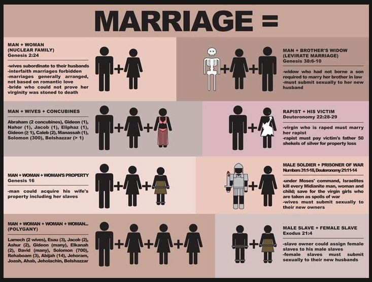 how-the-bible-defines-marriage.jpg